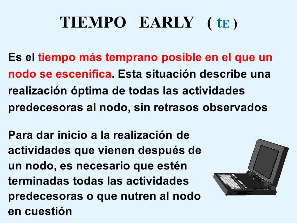 TIEMPO EARLY ( tE )