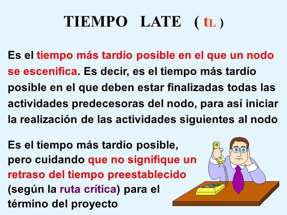TIEMPO LATE ( tL )