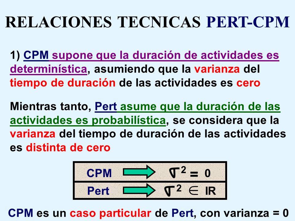 RELACIONES TECNICAS PERT-CPM