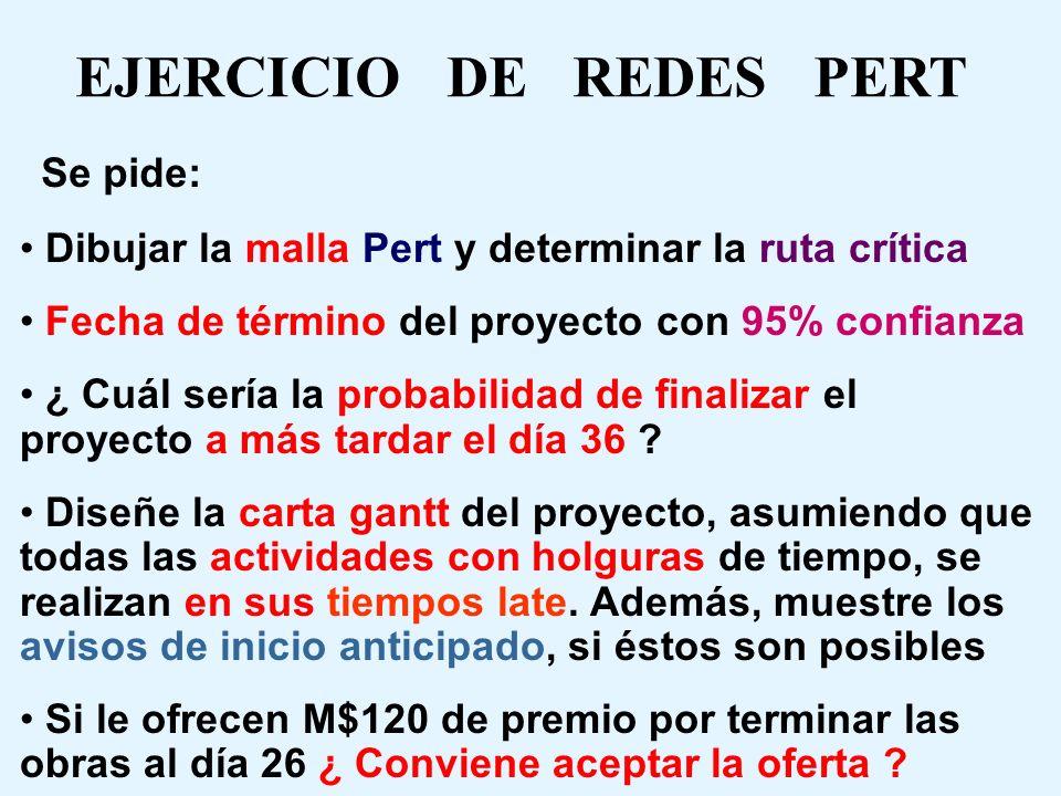 EJERCICIO DE REDES PERT