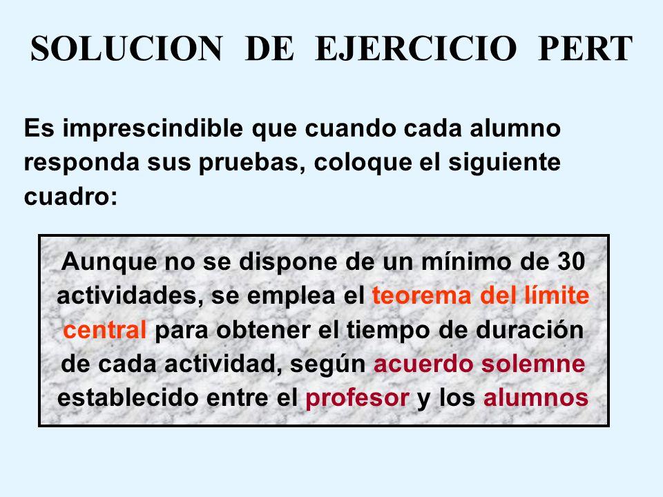 SOLUCION DE EJERCICIO PERT