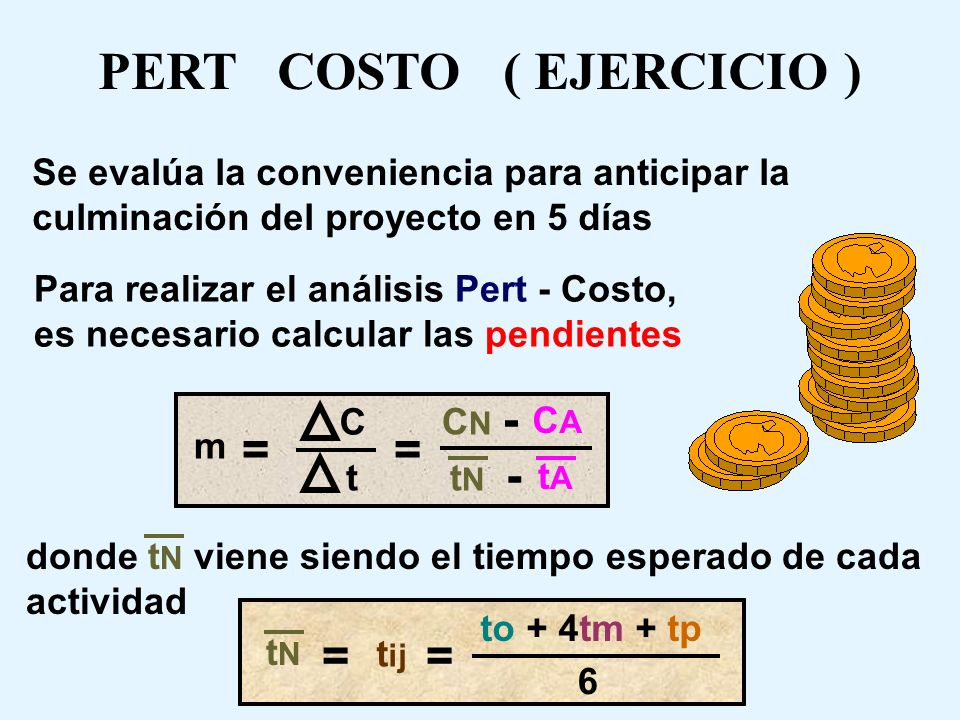 PERT COSTO ( EJERCICIO )