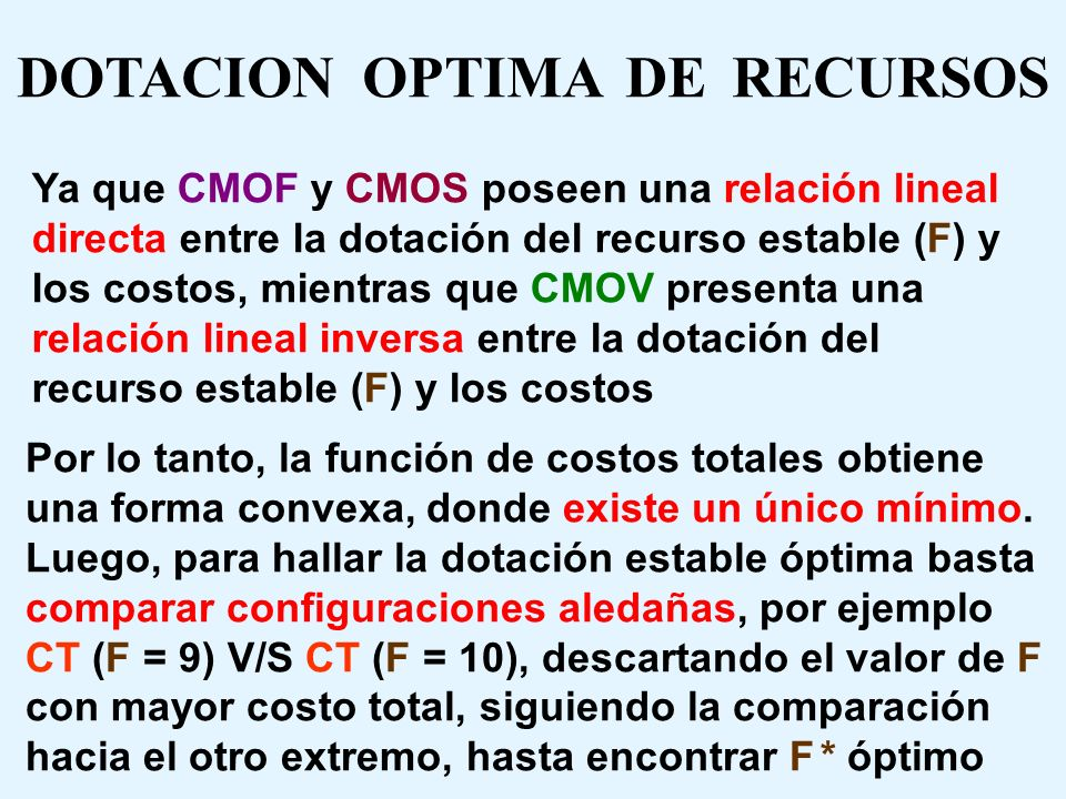 DOTACION OPTIMA DE RECURSOS