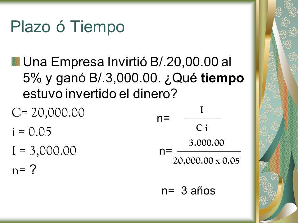 Plazo ó Tiempo Una Empresa Invirtió B/.20,00.00 al 5% y ganó B/.3,000.00. ¿Qué tiempo estuvo invertido el dinero