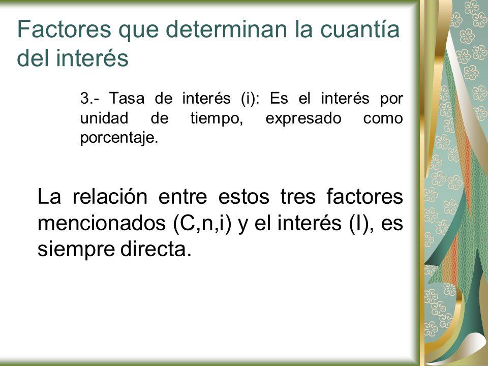 Factores que determinan la cuantía del interés