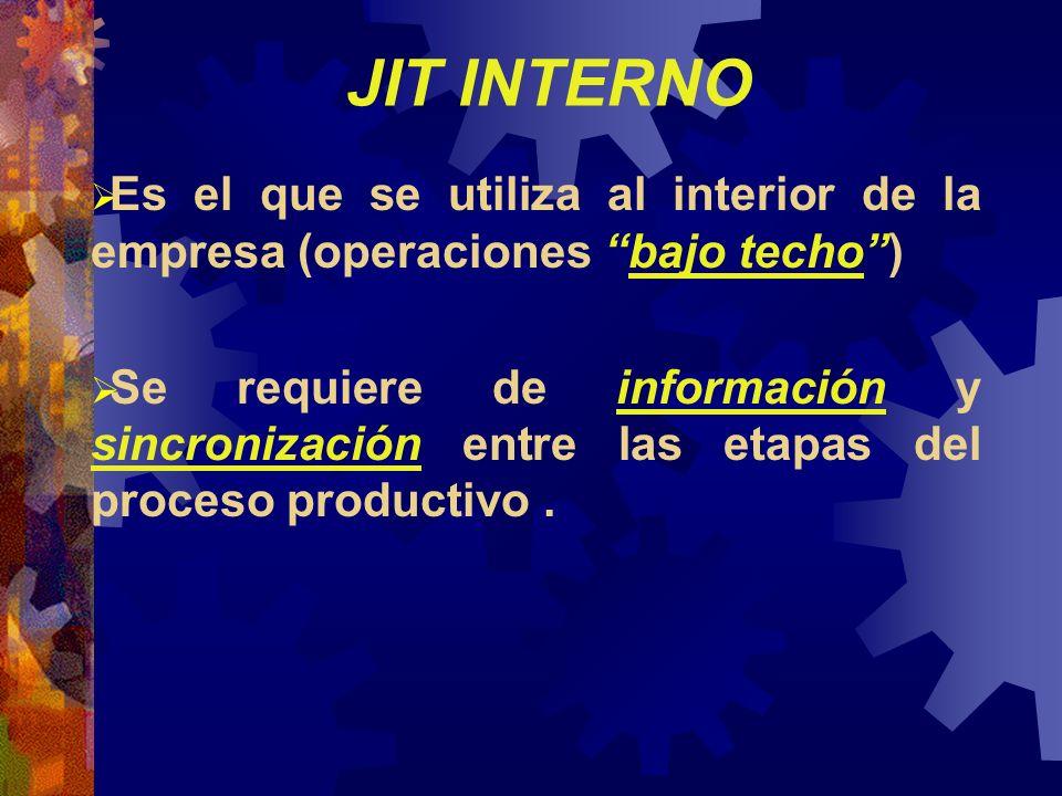 JIT INTERNO Es el que se utiliza al interior de la empresa (operaciones bajo techo )