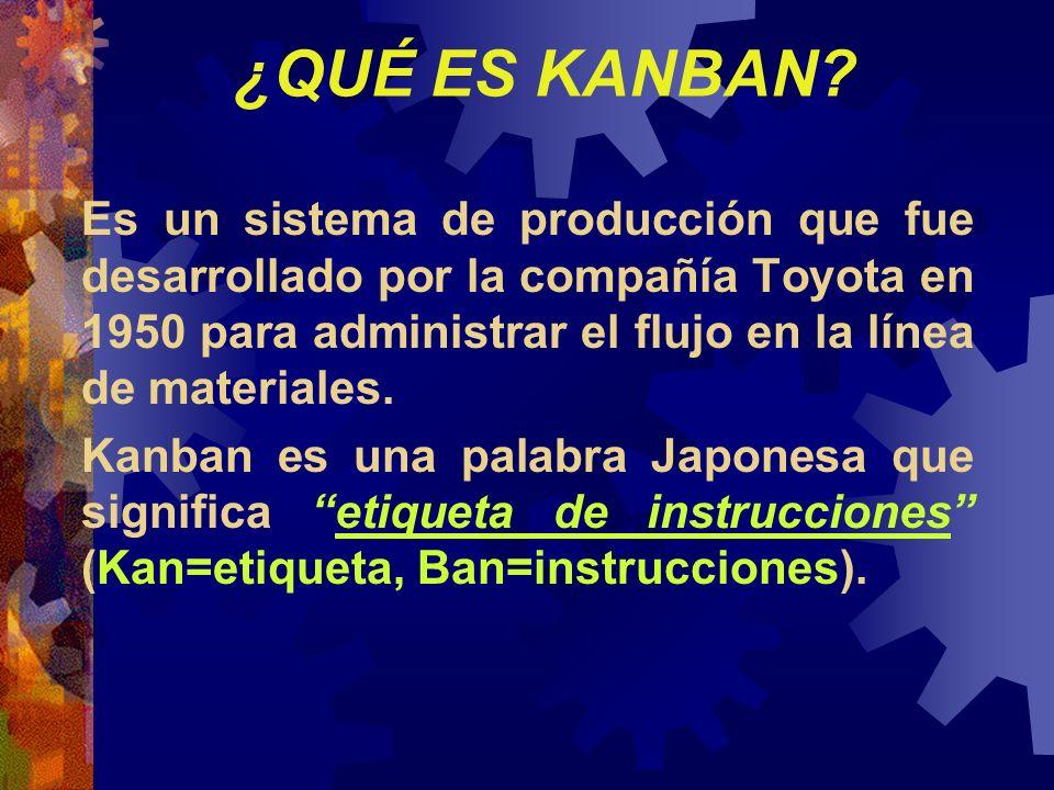 ¿QUÉ ES KANBAN Es un sistema de producción que fue desarrollado por la compañía Toyota en 1950 para administrar el flujo en la línea de materiales.