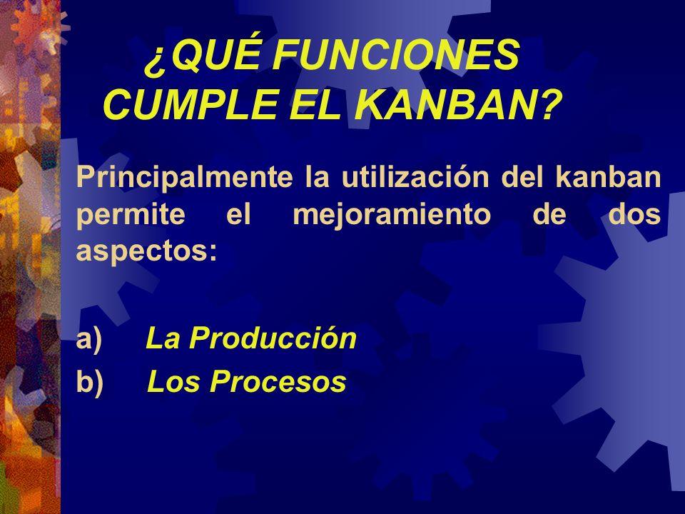 ¿QUÉ FUNCIONES CUMPLE EL KANBAN