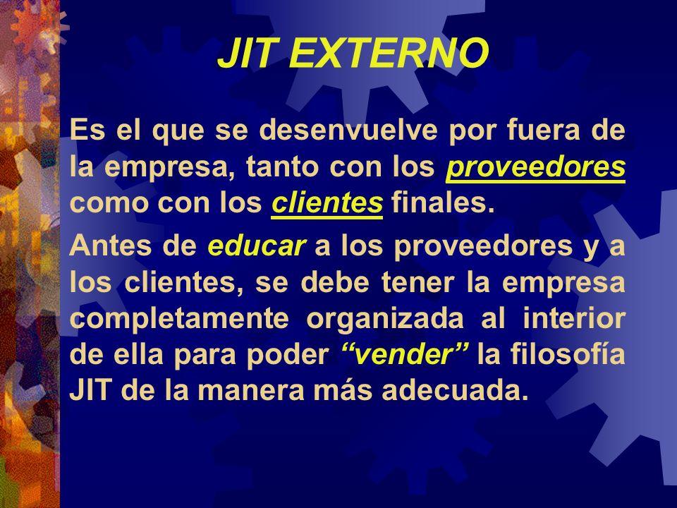 JIT EXTERNO Es el que se desenvuelve por fuera de la empresa, tanto con los proveedores como con los clientes finales.