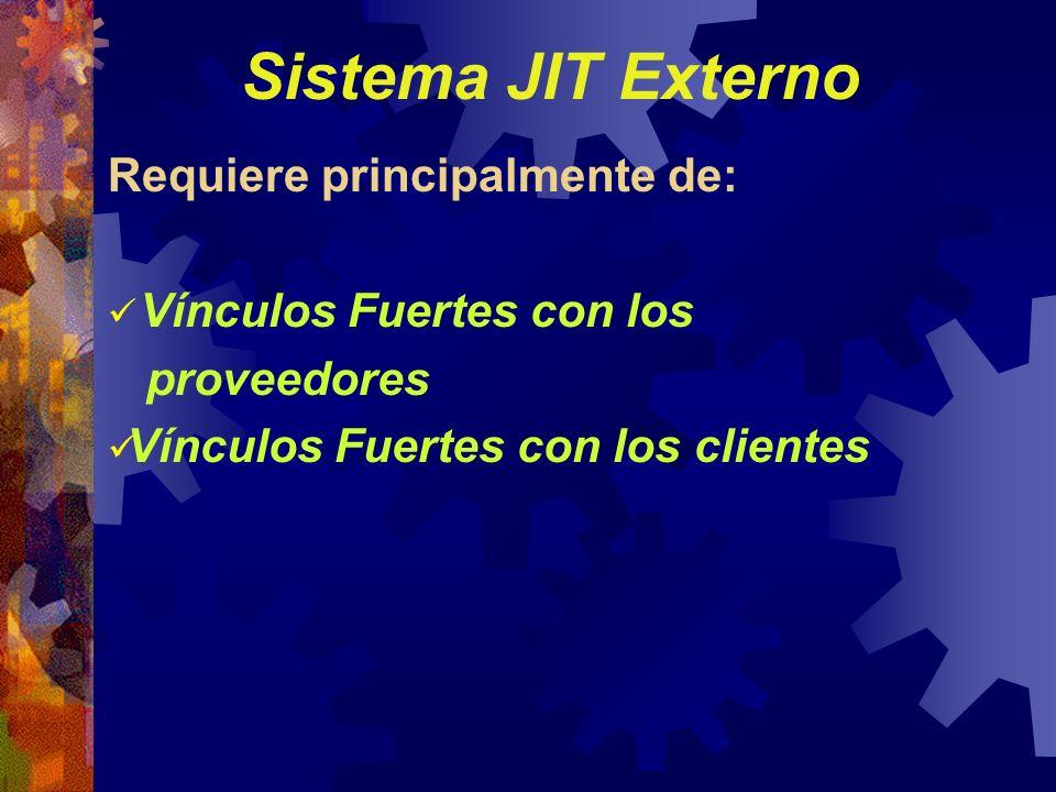 Sistema JIT Externo Requiere principalmente de:
