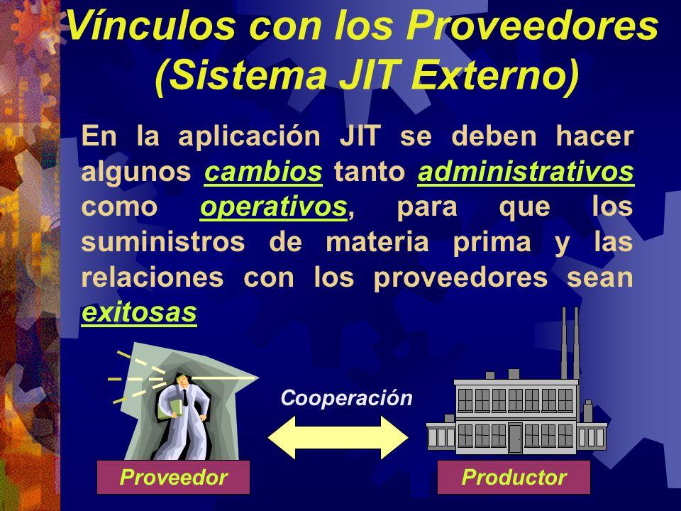 Vínculos con los Proveedores (Sistema JIT Externo)