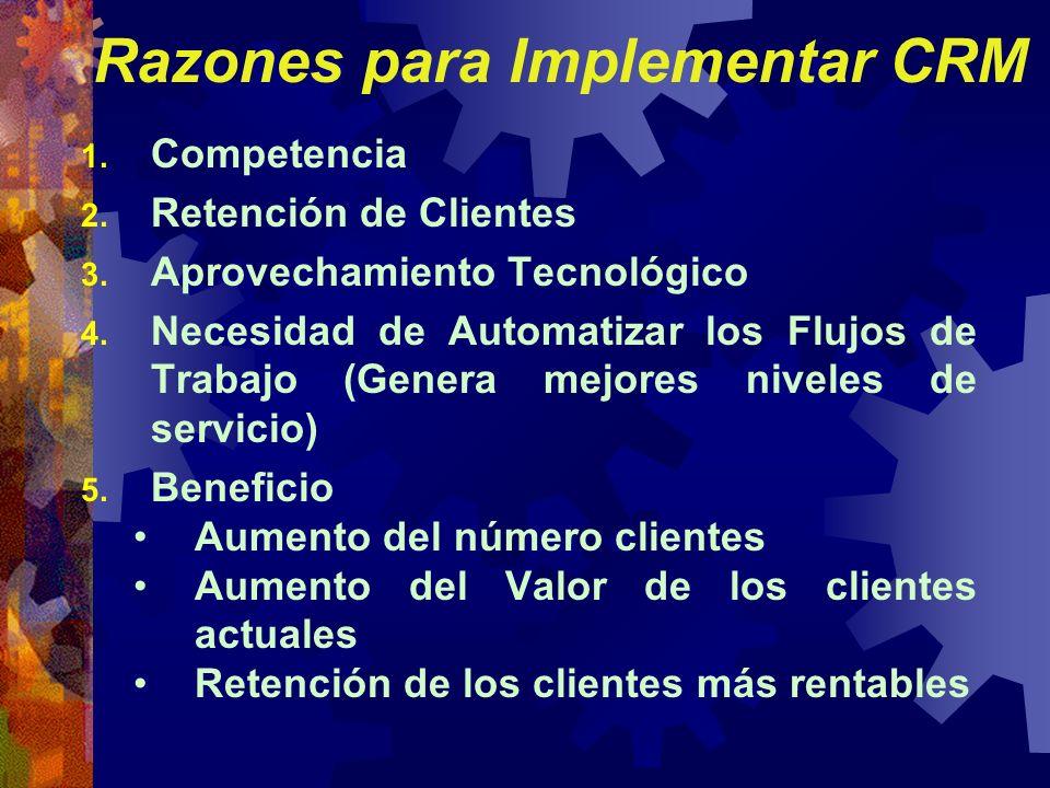 Razones para Implementar CRM