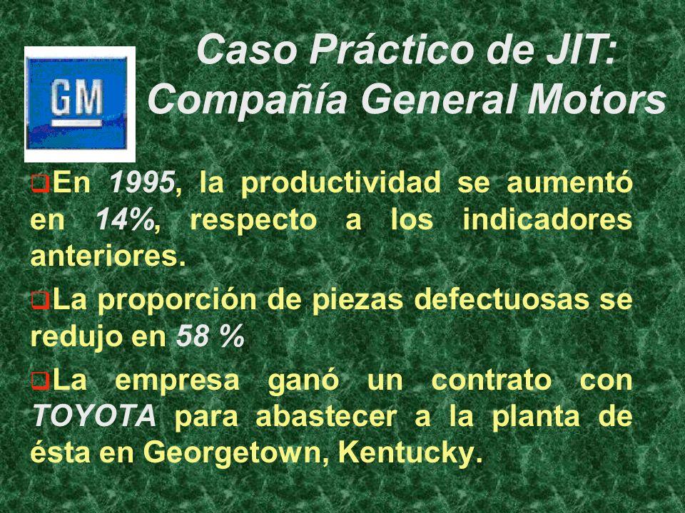 Caso Práctico de JIT: Compañía General Motors