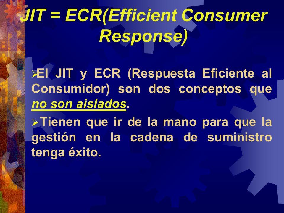 JIT = ECR(Efficient Consumer Response)