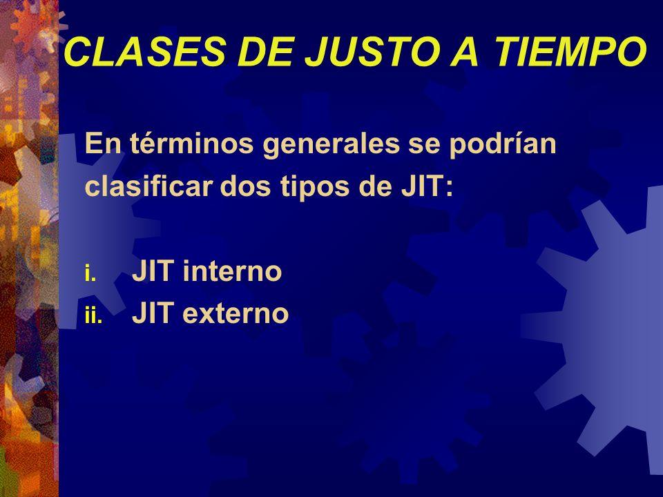 CLASES DE JUSTO A TIEMPO