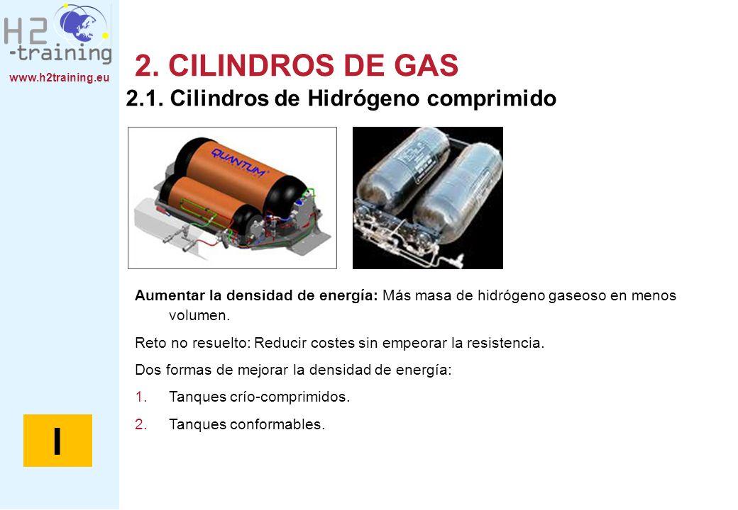 I 2. CILINDROS DE GAS 2.1. Cilindros de Hidrógeno comprimido
