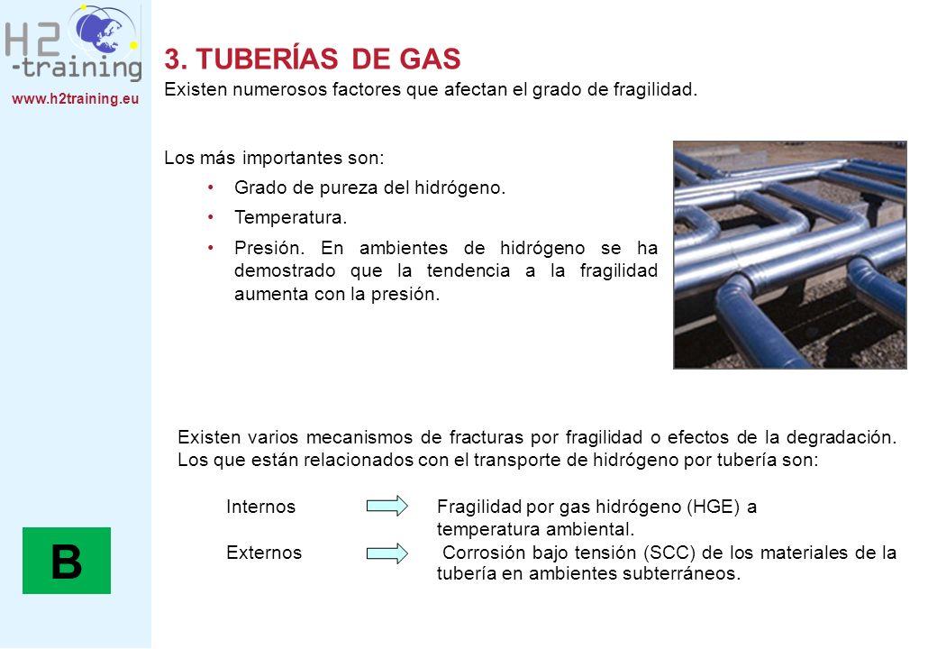3. TUBERÍAS DE GAS Existen numerosos factores que afectan el grado de fragilidad.