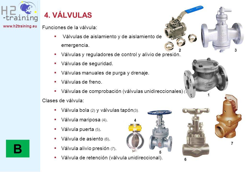 B 4. VÁLVULAS Funciones de la válvula: