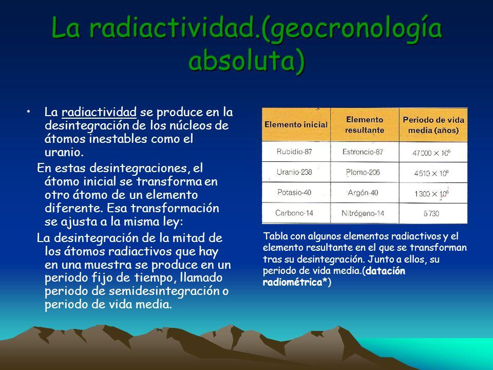 La radiactividad.(geocronología absoluta)