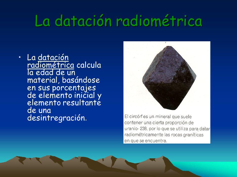 La datación radiométrica