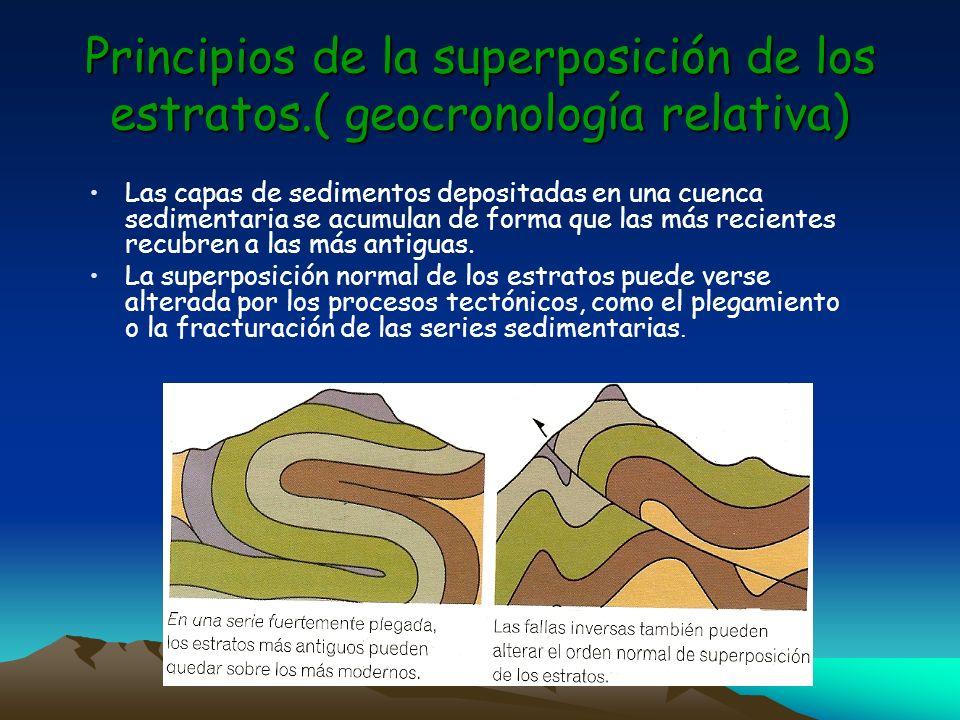 Principios de la superposición de los estratos