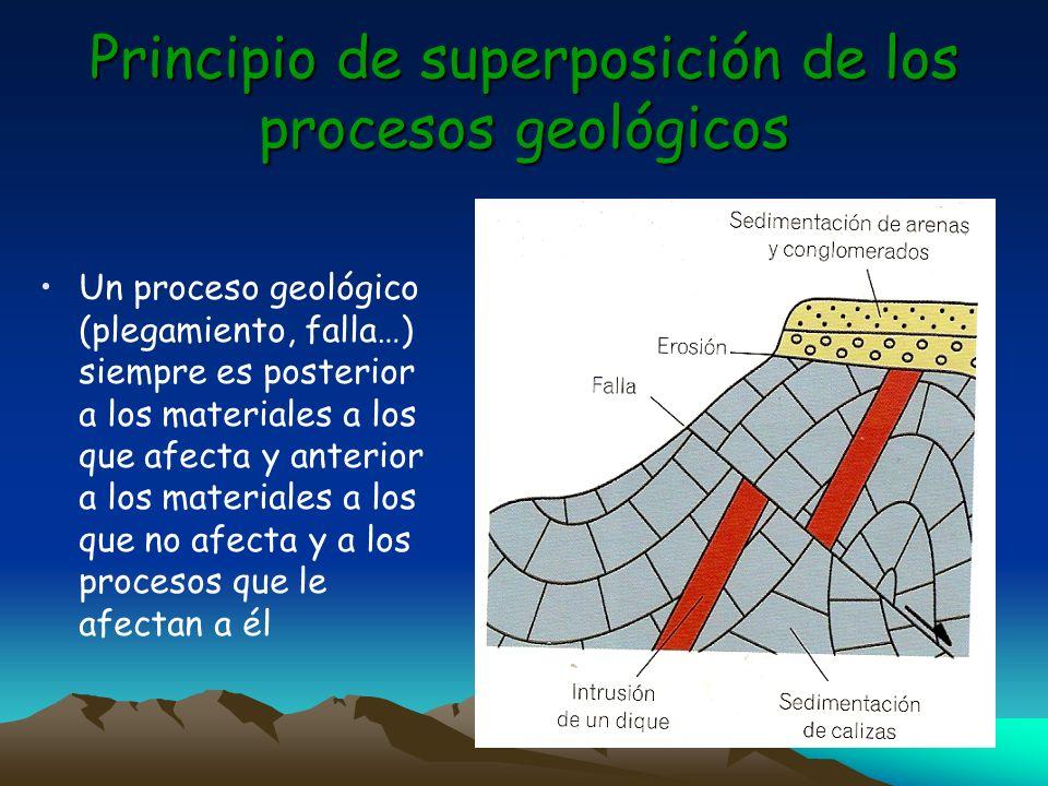 Principio de superposición de los procesos geológicos