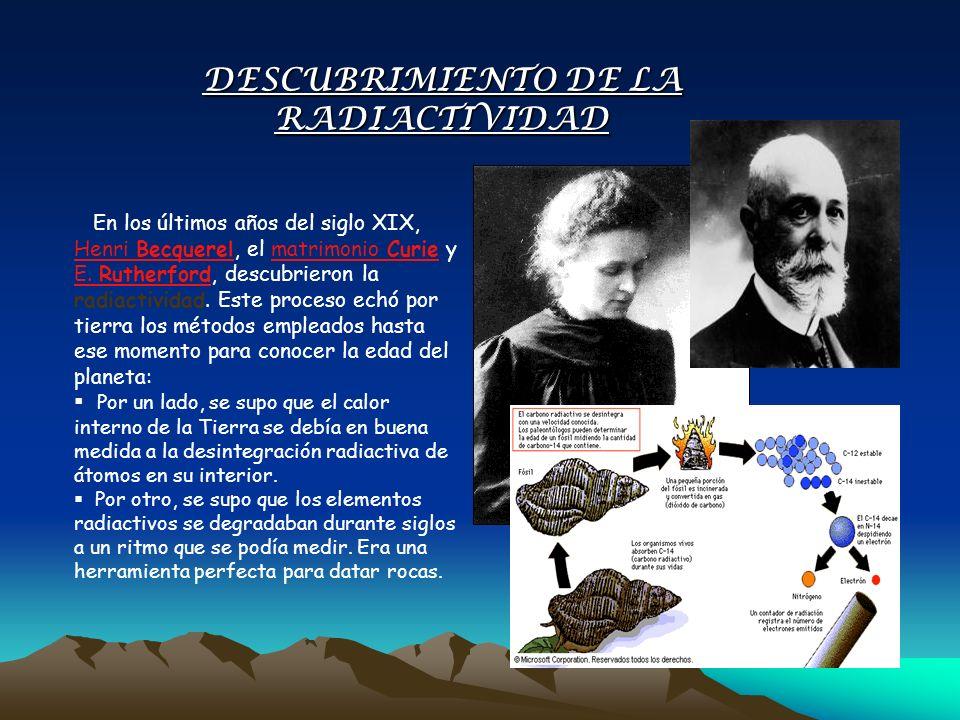 DESCUBRIMIENTO DE LA RADIACTIVIDAD
