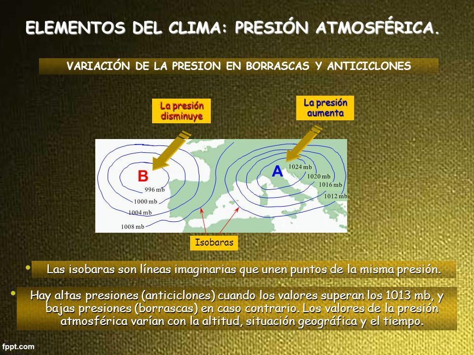 VARIACIÓN DE LA PRESION EN BORRASCAS Y ANTICICLONES