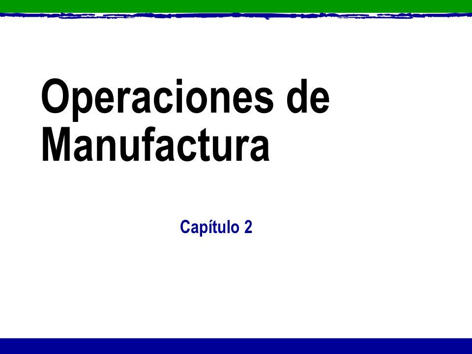 Operaciones de Manufactura