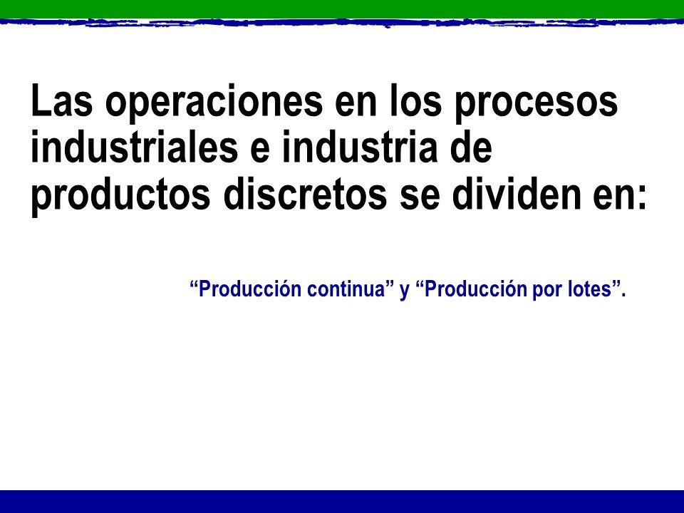 Producción continua y Producción por lotes .