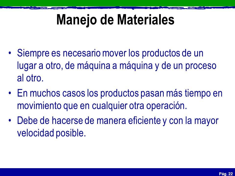 Manejo de Materiales Siempre es necesario mover los productos de un lugar a otro, de máquina a máquina y de un proceso al otro.