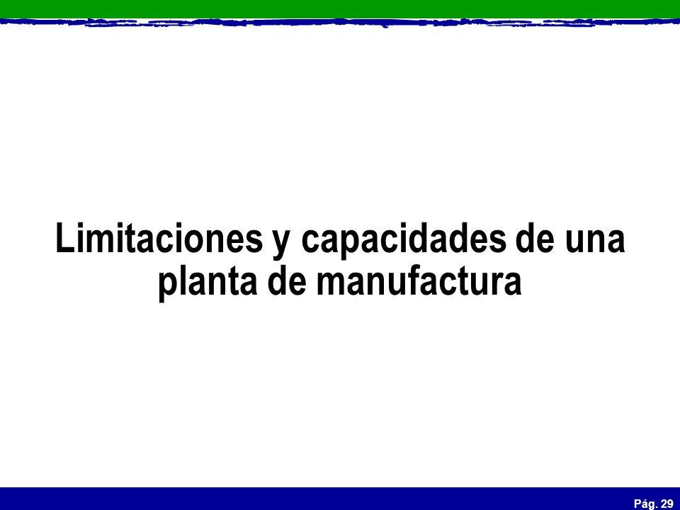 Limitaciones y capacidades de una planta de manufactura