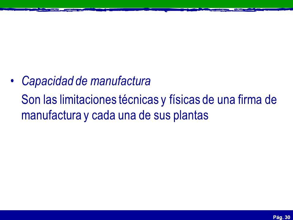 Capacidad de manufactura