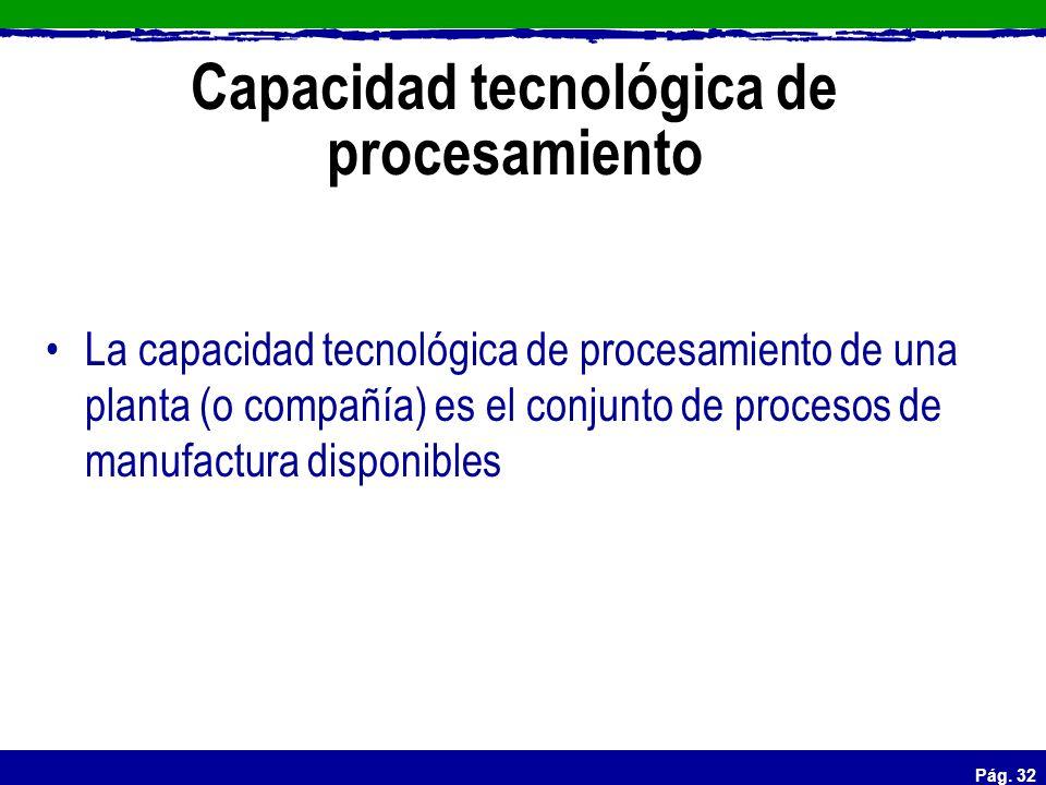 Capacidad tecnológica de procesamiento
