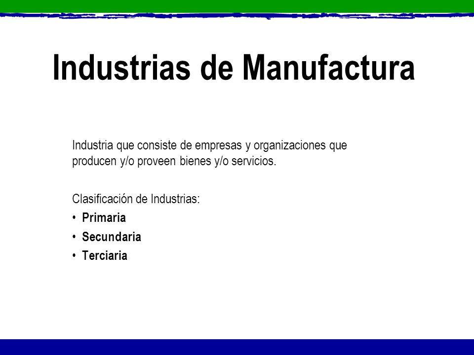 Industrias de Manufactura