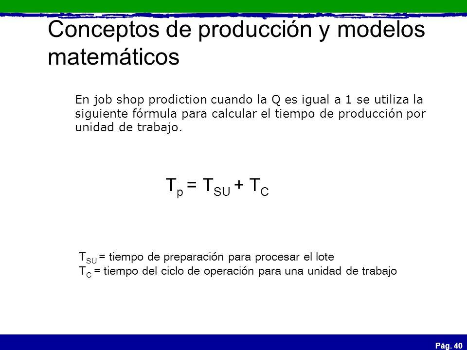 Conceptos de producción y modelos matemáticos