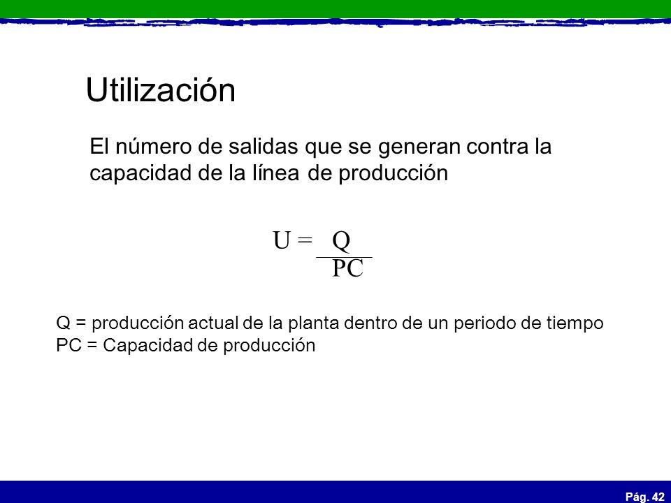 Utilización El número de salidas que se generan contra la capacidad de la línea de producción. U = Q.