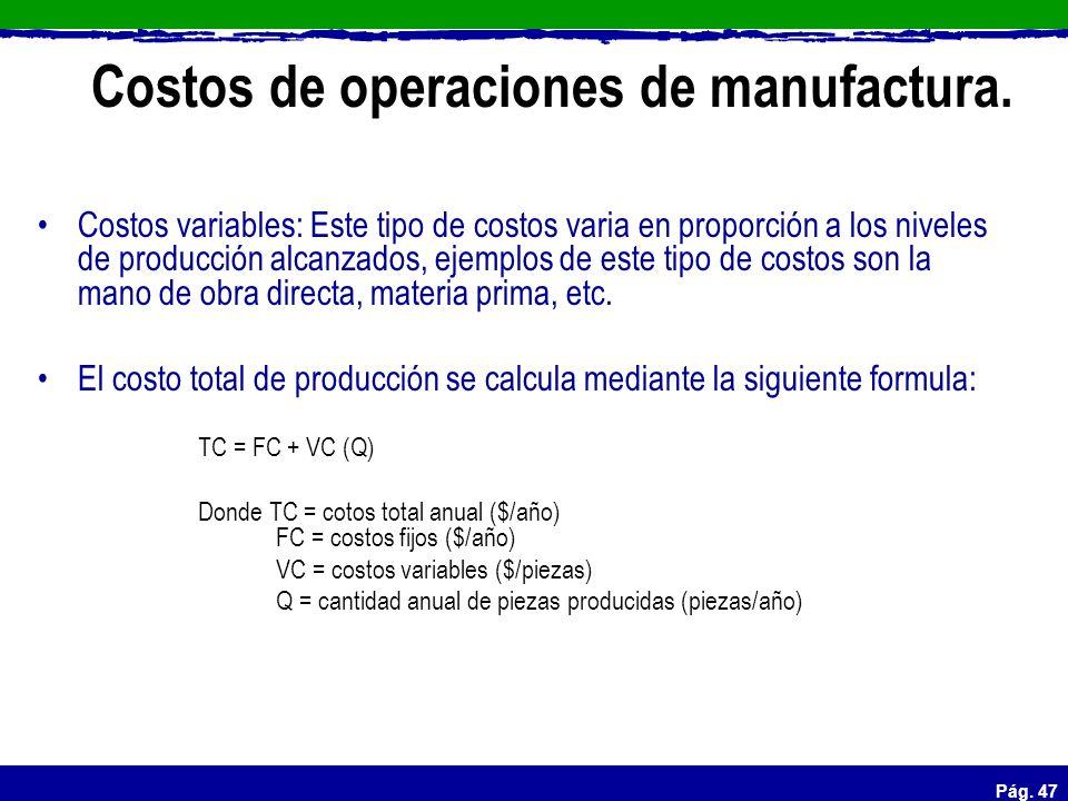 Costos de operaciones de manufactura.