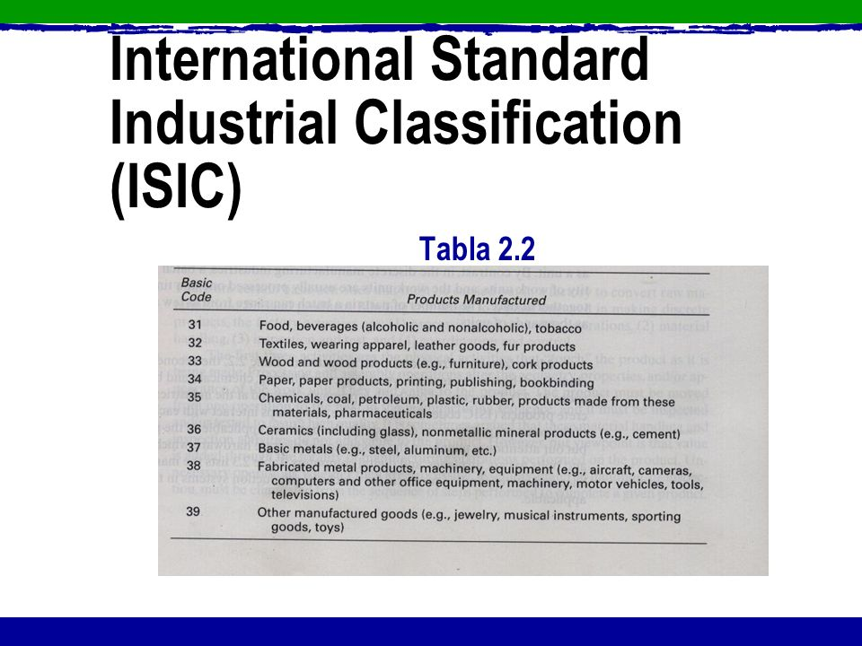 International Standard Industrial Classification (ISIC)