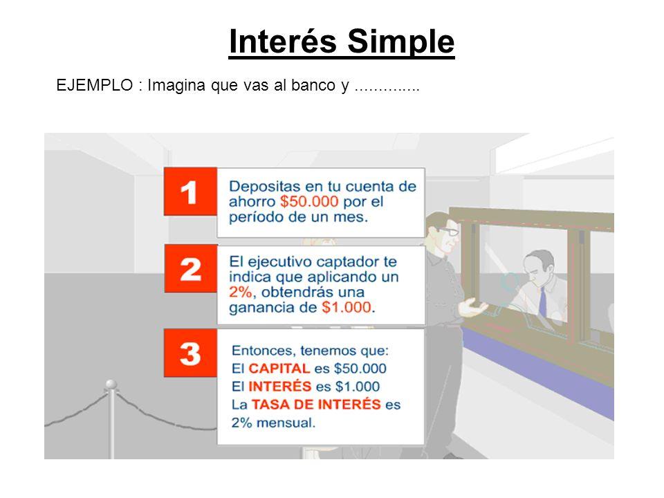 Interés Simple EJEMPLO : Imagina que vas al banco y ..............