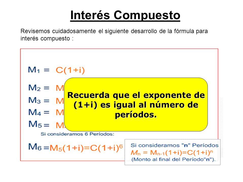 Recuerda que el exponente de (1+i) es igual al número de