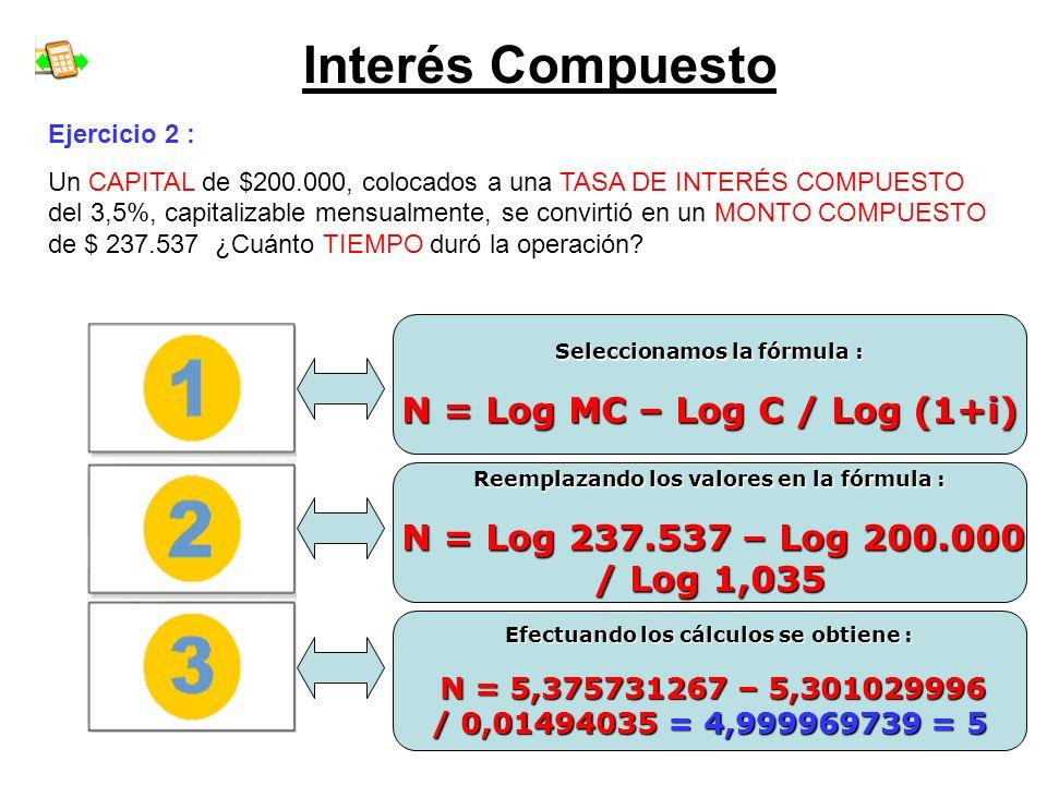Interés Compuesto N = Log MC – Log C / Log (1+i) / Log 1,035