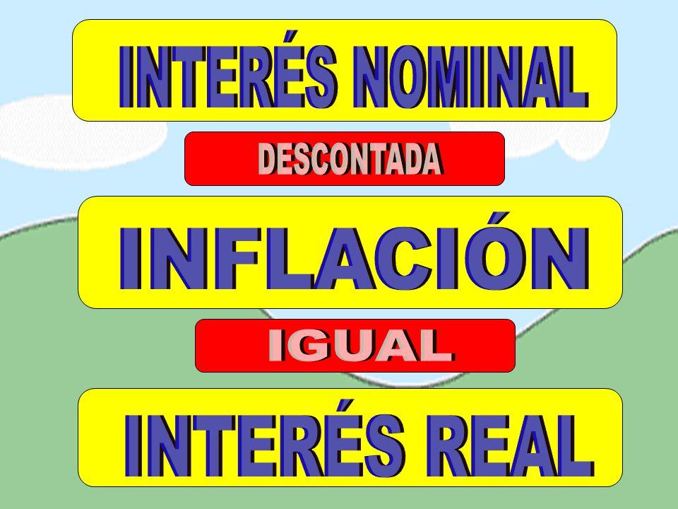 INTERÉS NOMINAL INFLACIÓN INTERÉS REAL