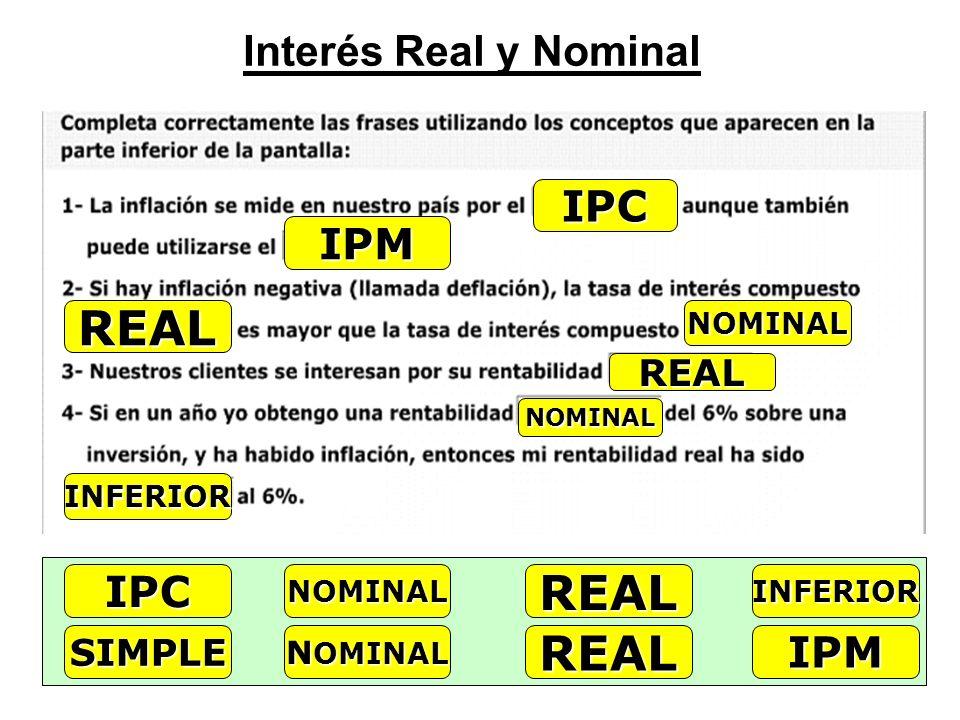 REAL REAL REAL Interés Real y Nominal IPC IPM IPC IPM REAL SIMPLE
