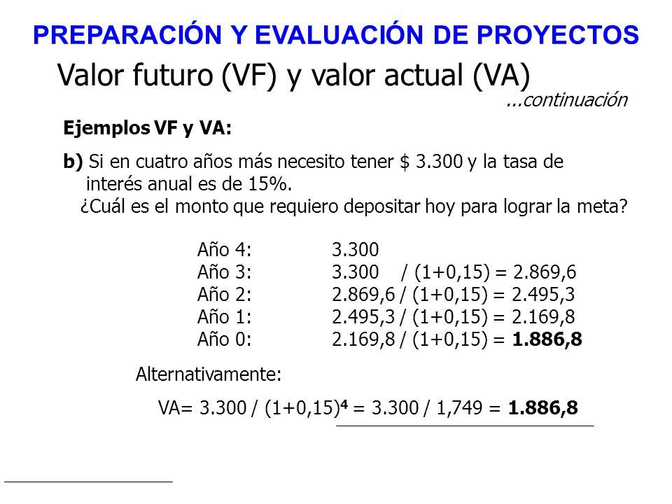 Valor futuro (VF) y valor actual (VA)