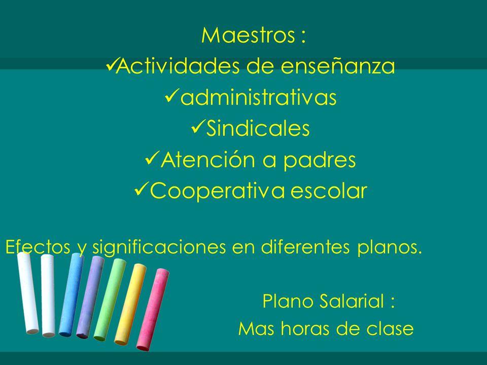 Actividades de enseñanza