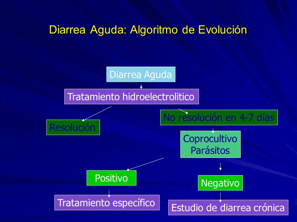 Diarrea Aguda: Algoritmo de Evolución