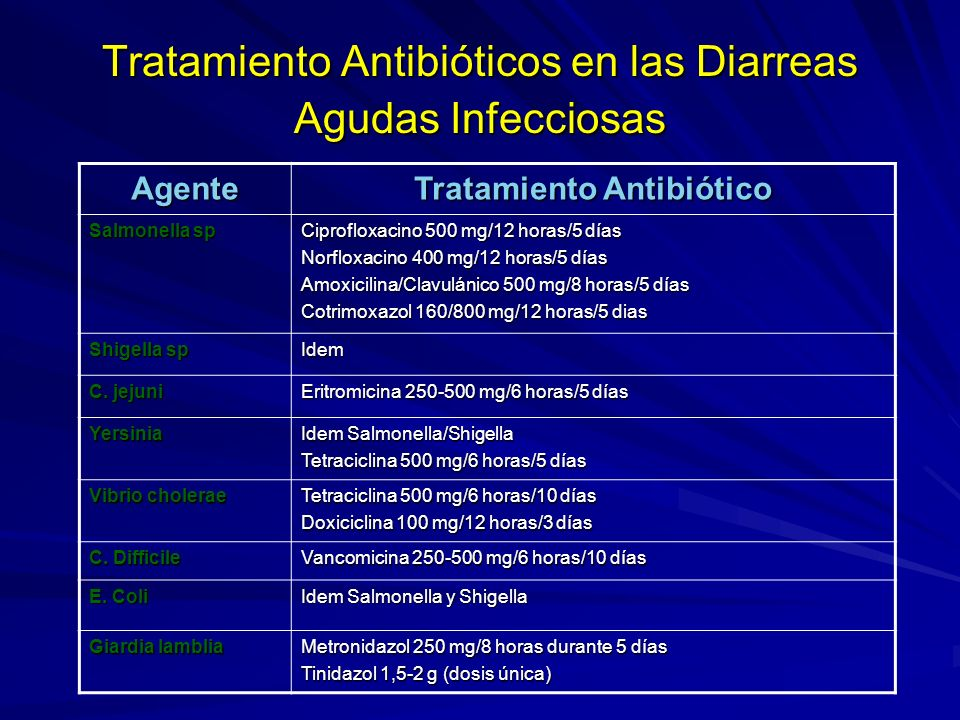 Tratamiento Antibióticos en las Diarreas Agudas Infecciosas