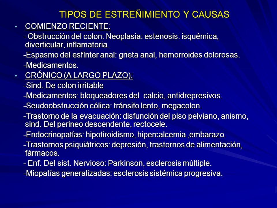 TIPOS DE ESTREÑIMIENTO Y CAUSAS