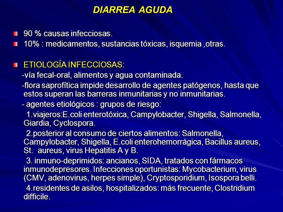 DIARREA AGUDA 90 % causas infecciosas. 10% : medicamentos, sustancias tóxicas, isquemia ,otras. ETIOLOGÍA INFECCIOSAS: